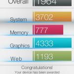 iphone 6s benchmark basemark os 2