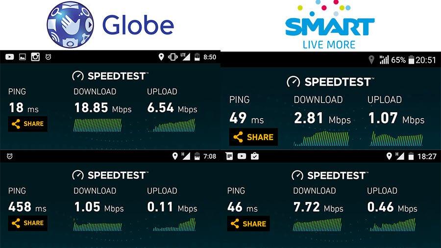 Internet Speed Comparison Globe Vs Smart Metro Manila