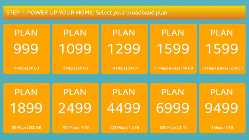 Complete Globe Broadband Fiber Dsl Plans Pricing