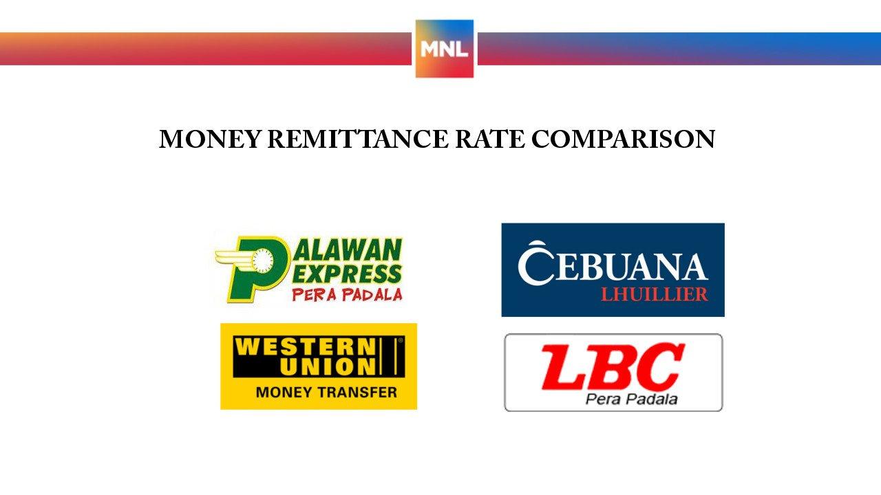Money Remittance Rates Comparison