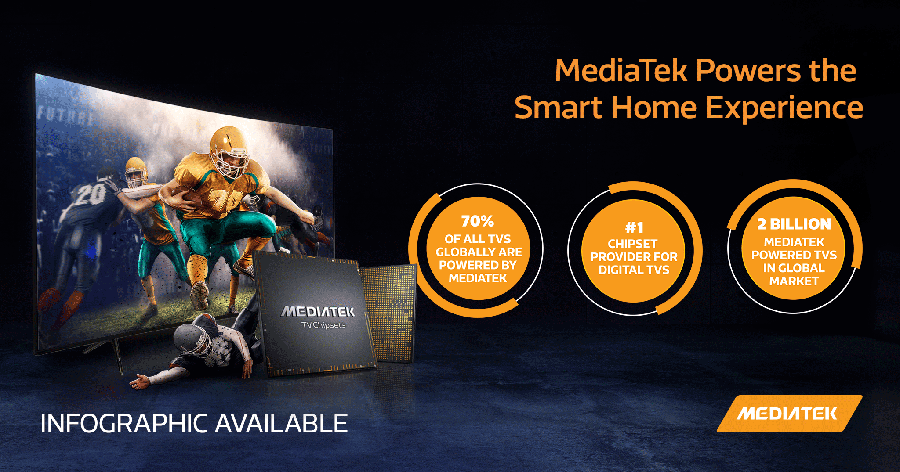 mediatek-mt5670-announced-integrated-chipset-made-for-4k-tvs