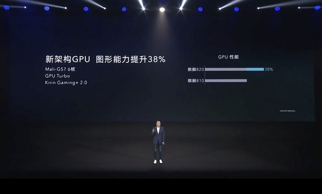 kirin-820-what-you-need-to-know-about-huaweis-sd-765g-killer-image-2