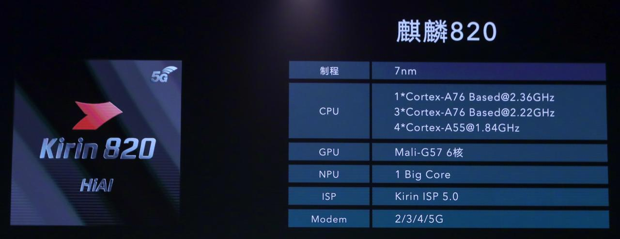 kirin-820-what-you-need-to-know-about-huaweis-sd-765g-killer-image-3