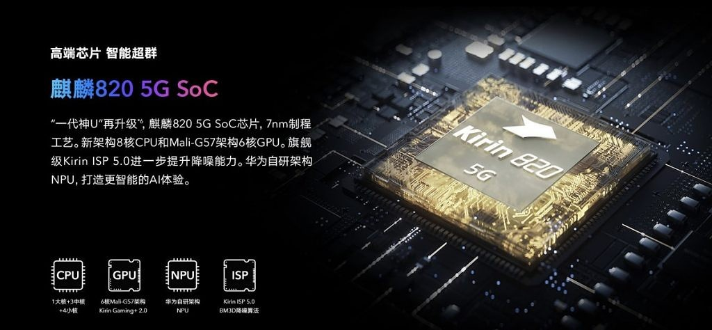 kirin-820-what-you-need-to-know-about-huaweis-sd-765g-killer