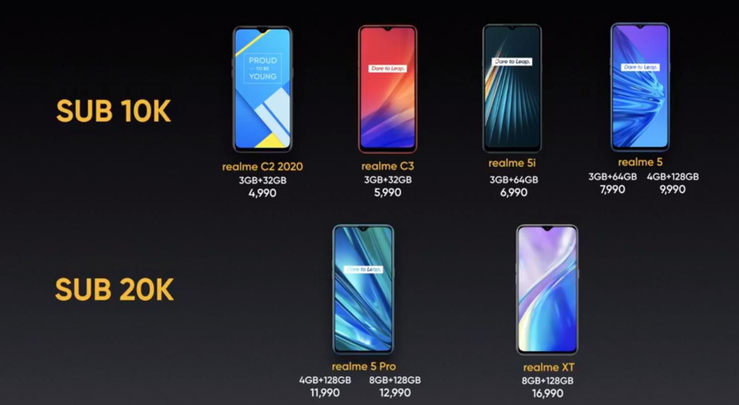 realme-c3-official-price-release-date-specs-availability-philippines