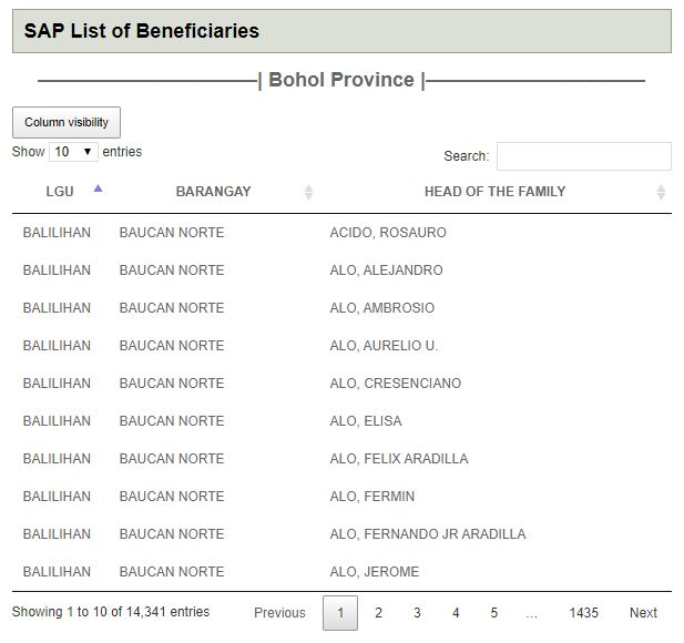 dswd-releases-online-list-of-sap-beneficiaries-for-field-office-7