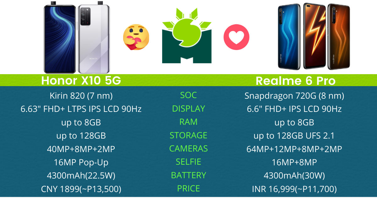 honor-x10-5g-vs-realme-6-pro-specs-comparison-philippines