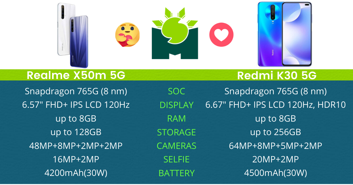 realme-x50m-vs-redmi-k30-5g-specs-comparison-philippines