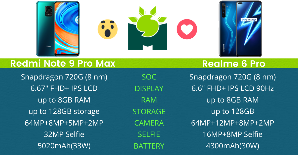 redmi-note-9-pro-max-vs-realme-6-pro-specs-comparison-philippines