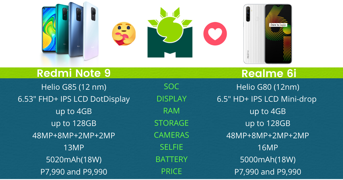 redmi-note-9-vs-realme-6i-specs-comparison-philippines-featured-image