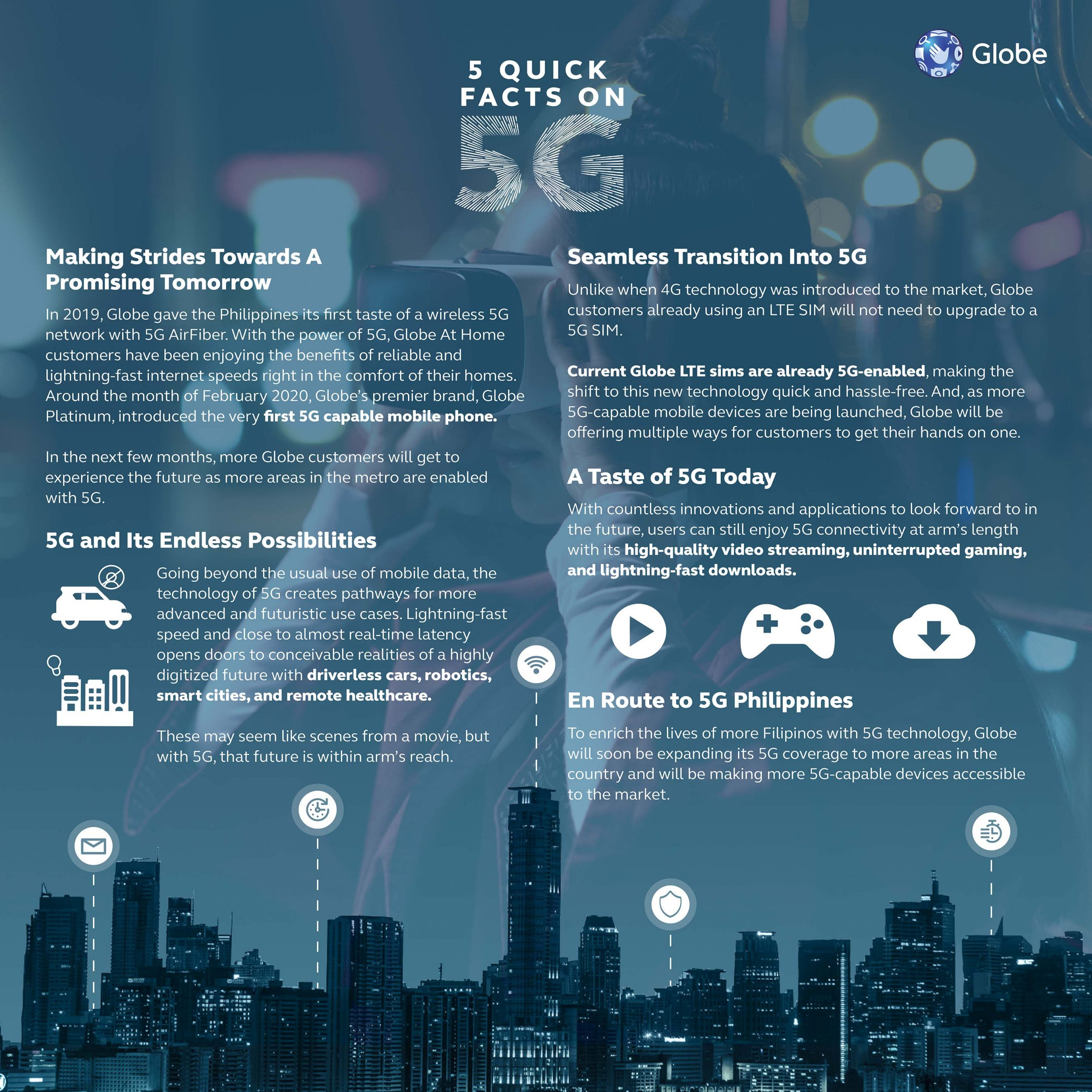 globe-5g-locations-availability-philippines