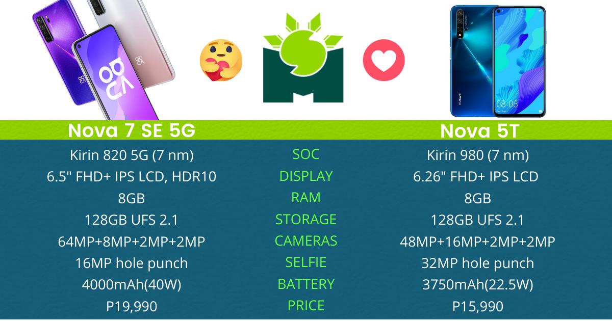 nova-7-se-5g-vs-nova-5t-specs-comparison