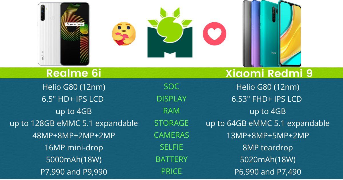 realme-6i-vs-redmi-9-specs-comparison-the-best-budget-gaming-phones