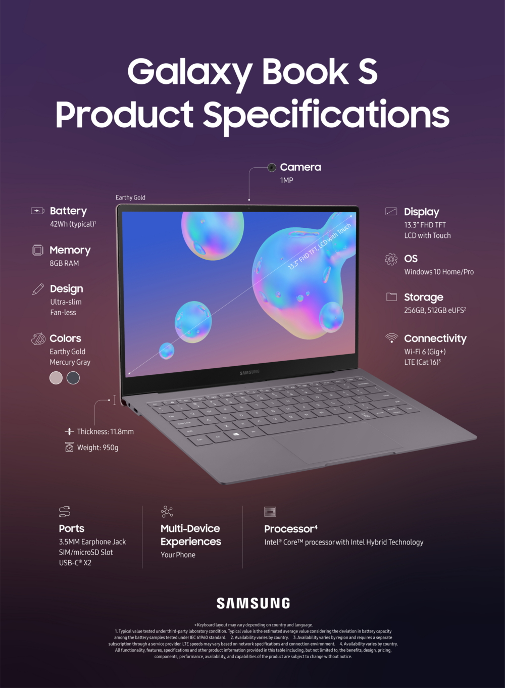 samsung-galaxy-book-s-2020-official-price-specs-release-date-availability-philippines-image-1