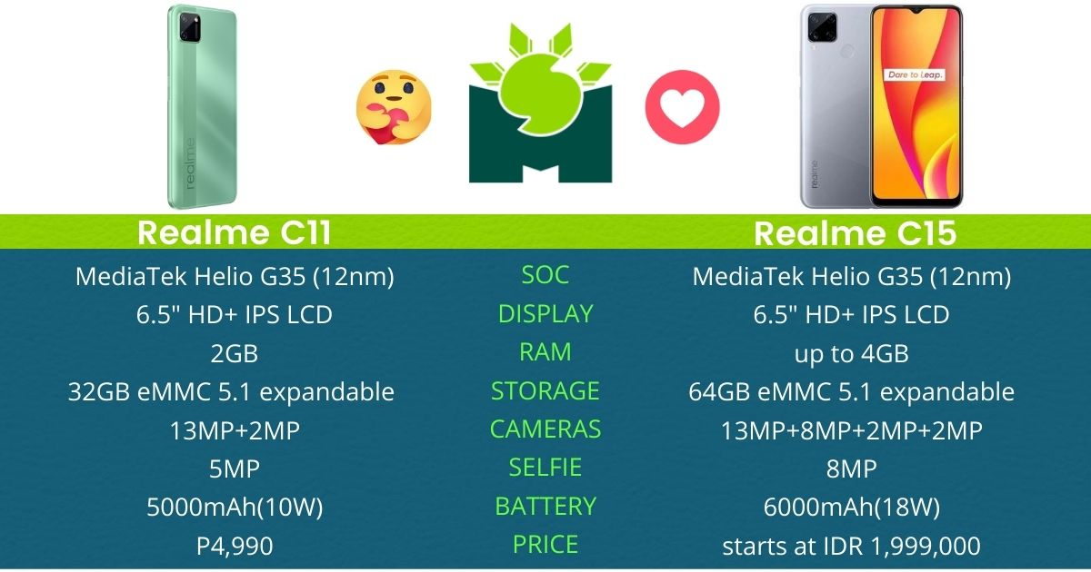 realme-c11-vs-realme-c15-specs-comparison-philippines