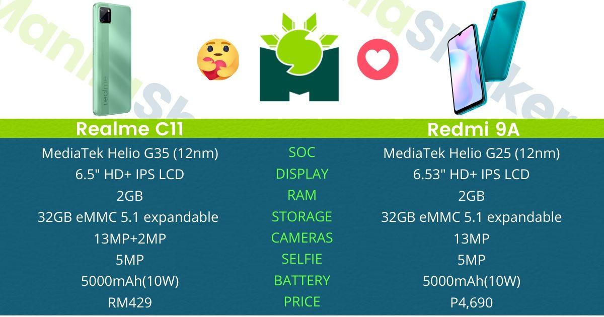 realme-c11-vs-redmi-9a-specs-comparison-the-best-phone-under-p5000