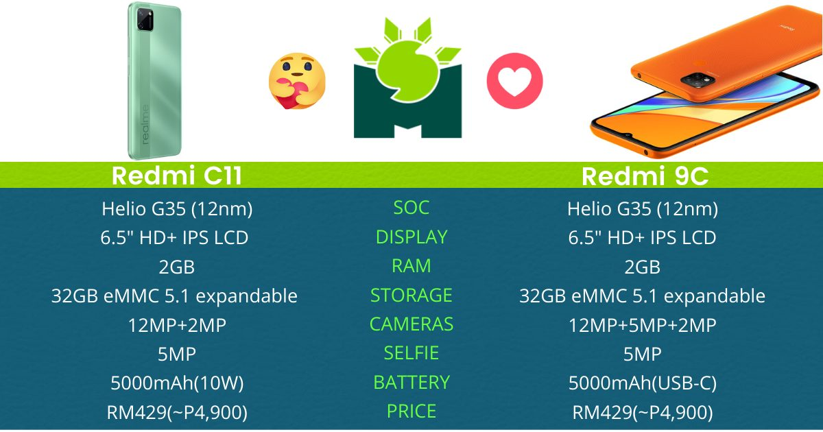 realme-c11-vs-redmi-9c-specs-comparison-the-best-entry-level-phones