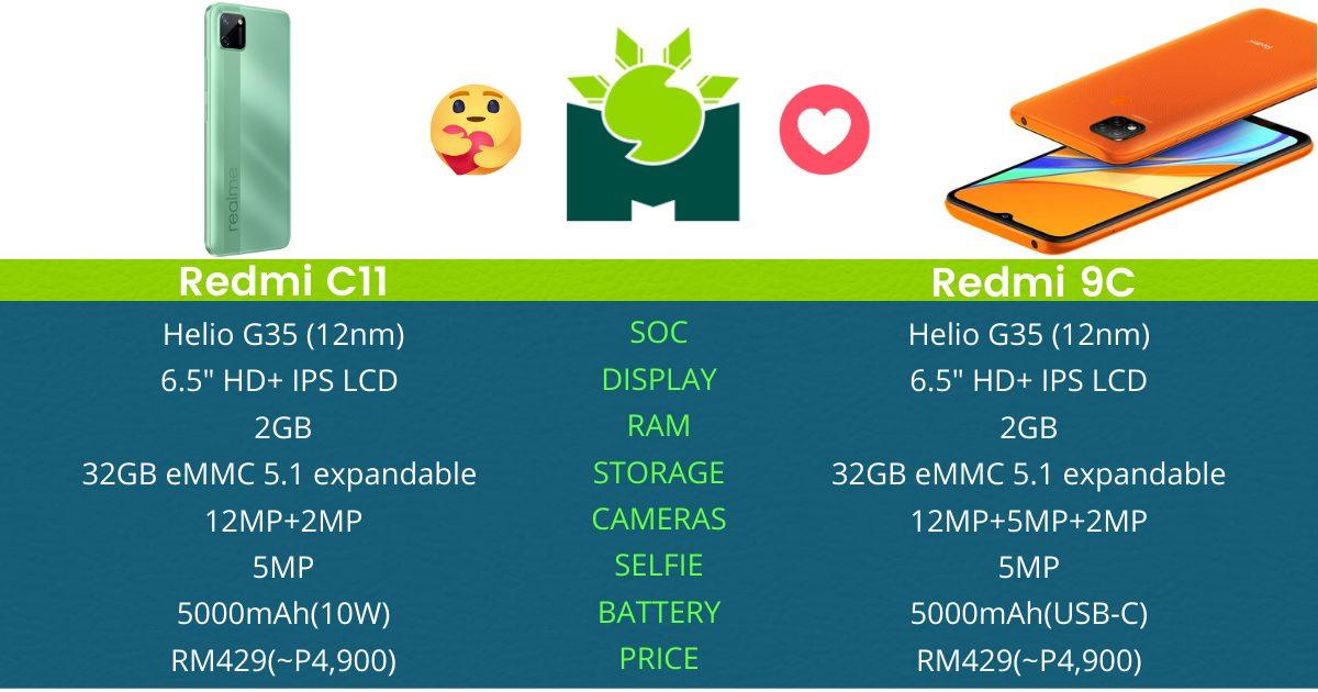 realme-c11-vs-redmi-9c-specs-comparison-the-best-entry-level-phones