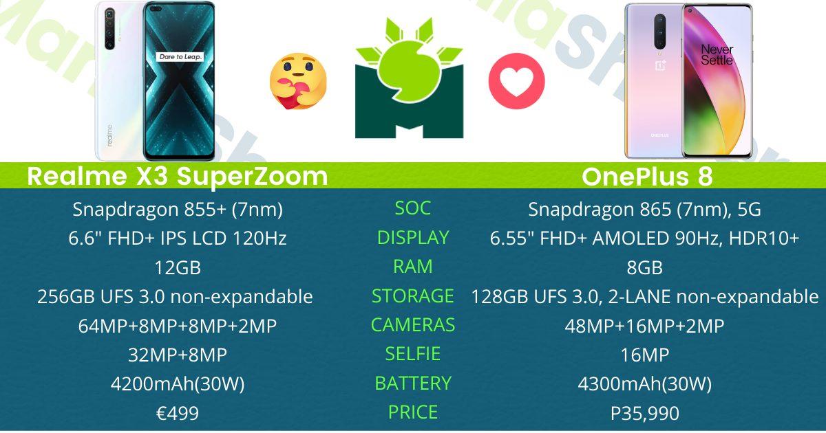 Realme X3 Superzoom Vs Oneplus 8 Specs Comparison Oneplus Killer