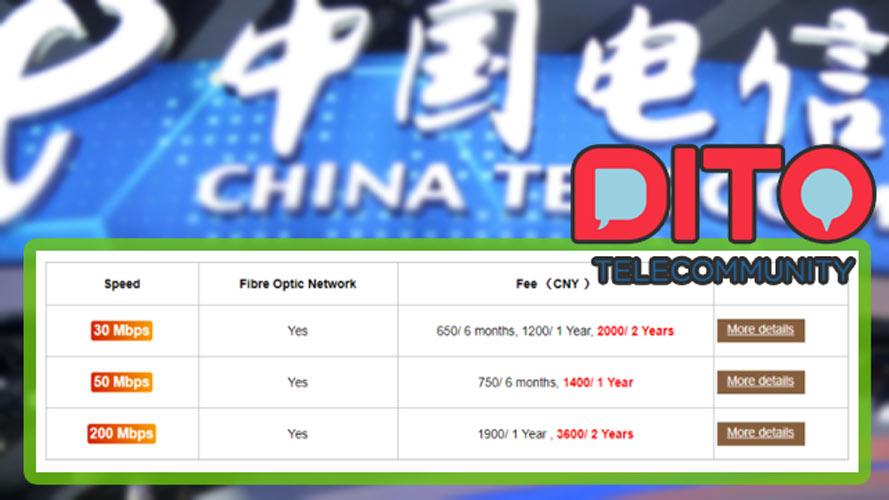 china-telecom-dito-philippine-internet-plan-speed-price