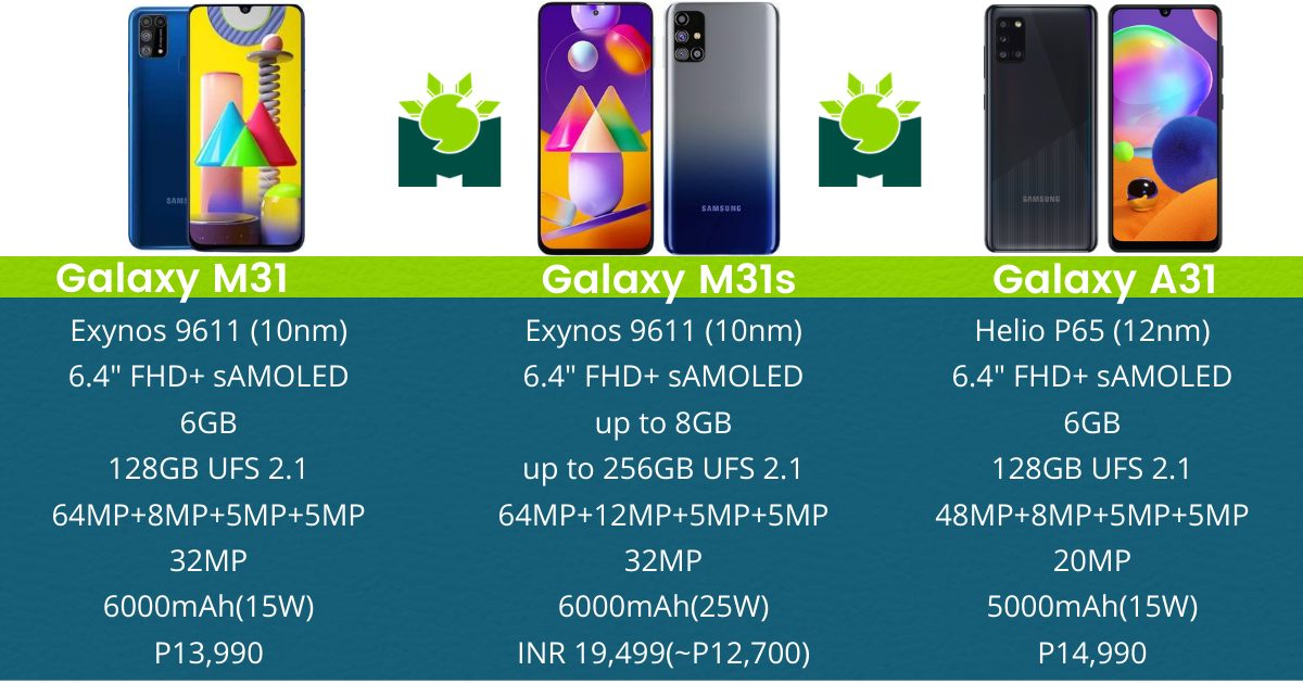 galaxy-m31-vs-galaxy-m31s-vs-galaxy-a31-the-best-mid-range-samsung-in-2020