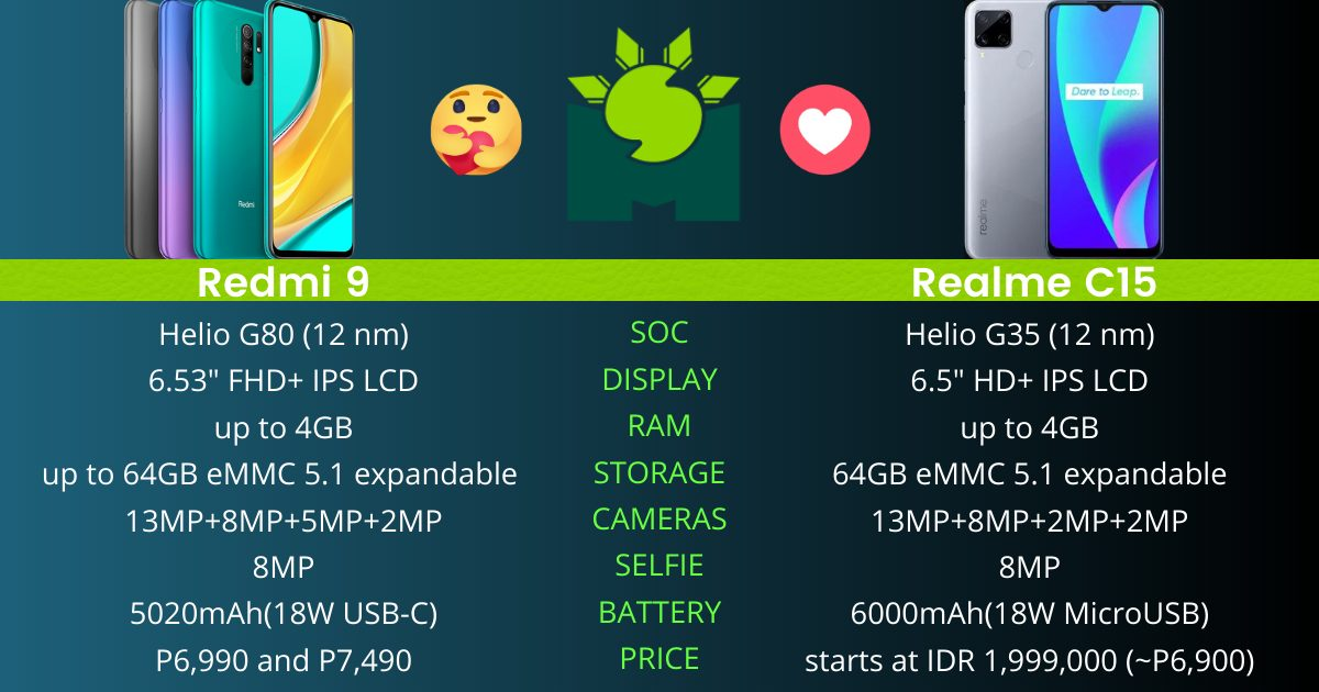 redmi-9-vs-realme-c15-specs-comparison-1080p-or-6000mah