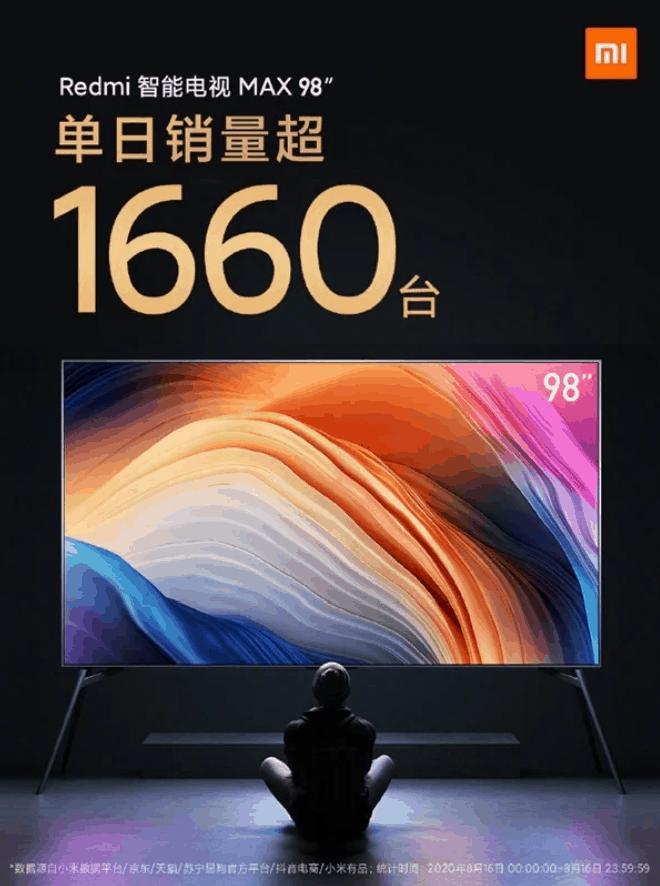 Redmi Smart TV