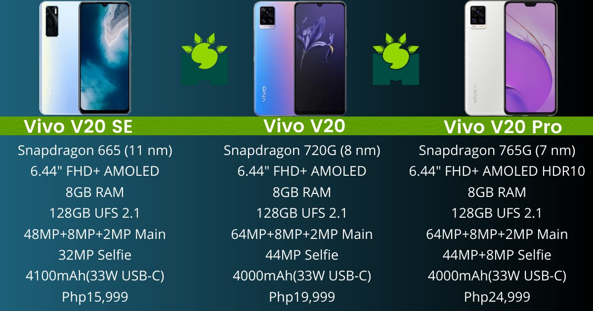 vivo-v20-se-vs-v20-vs-v20-pro-which-is-the-right-phone-for-you