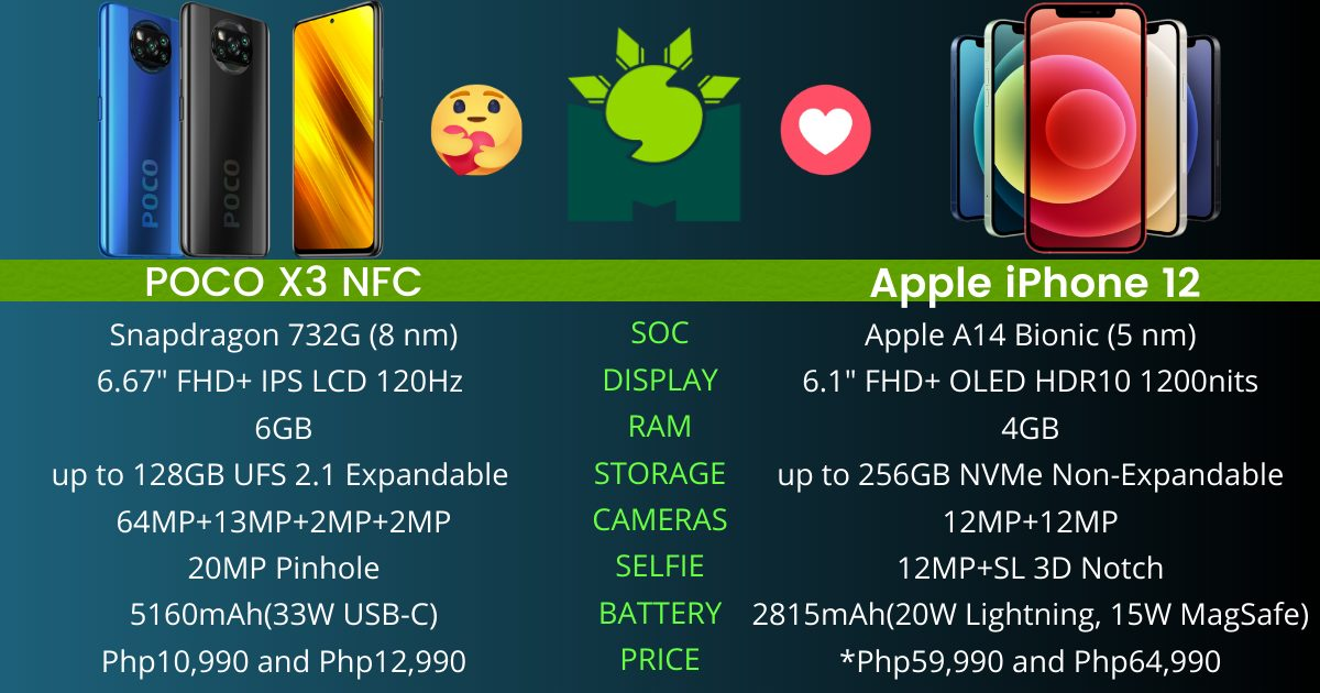 poco-x3-nfc-vs-iphone-12-why-do-you-even-need-an-iphone