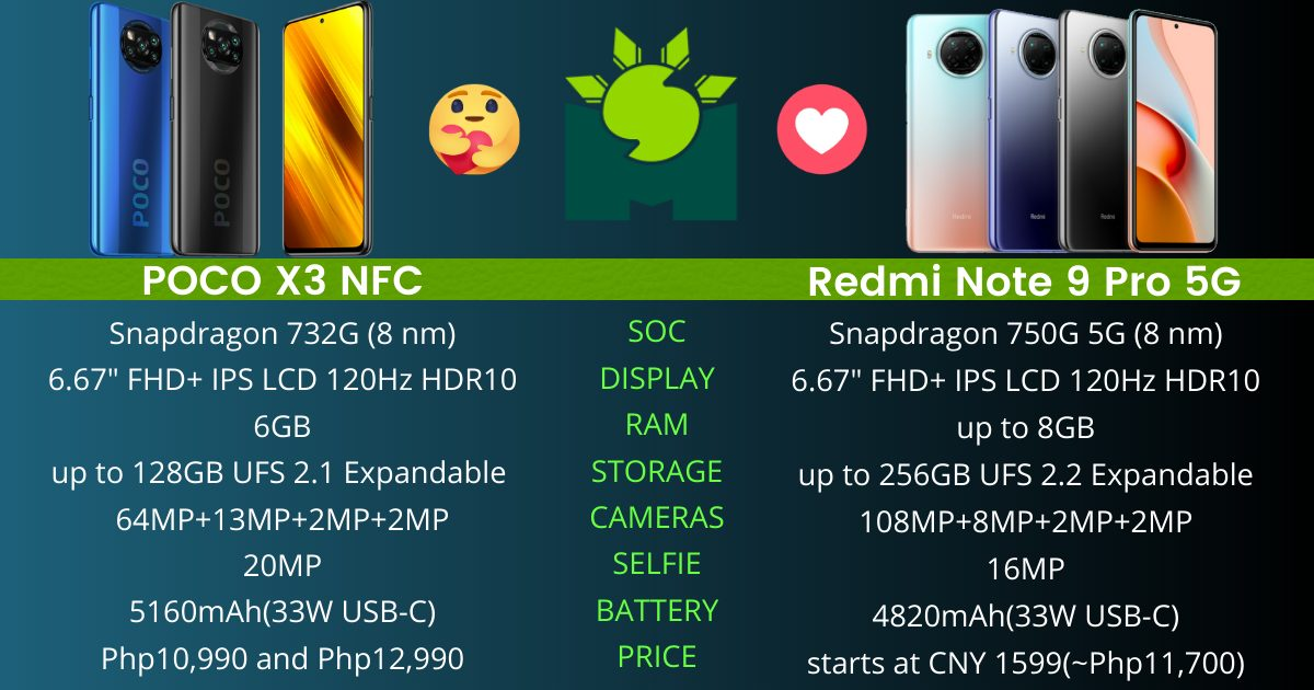 redmi-note-9-pro-5g-vs-poco-x3-nfc-specs-comparison-battle-of-the-greats
