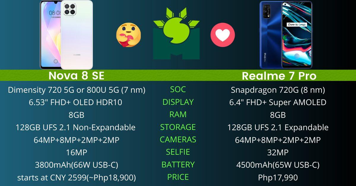 nova-8-se-vs-realme-7-pro-specs-comparison