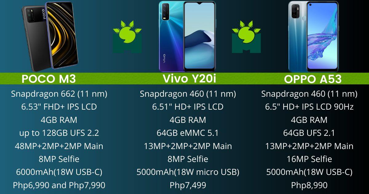 poco-m3-vs-vivo-y20i-vs-oppo-a53-specs-comparison-dont-buy-the-wrong-one