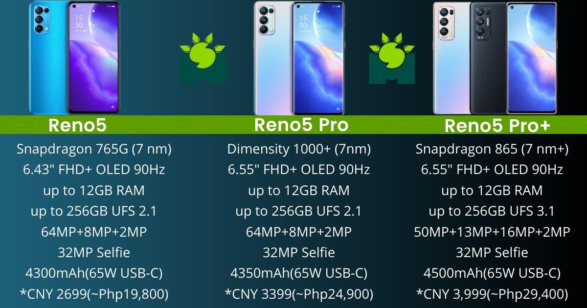 reno5-vs-reno5-pro-vs-reno5-pro-specs-comparison-the-best-one-for-you