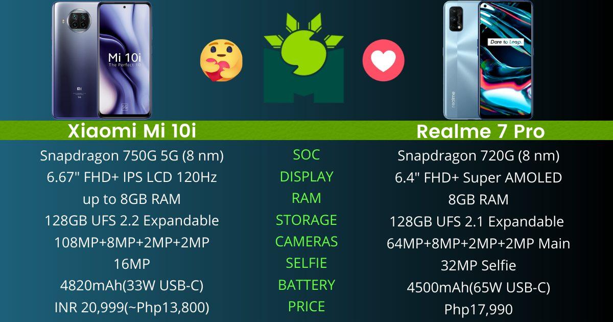 xiaomi-mi-10i-vs-realme-7-pro-specs-comparison-a-worthy-replacement