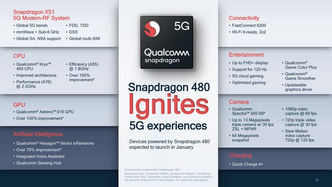 snapdragon-480-modem-x51-5G-specs-features-midrange