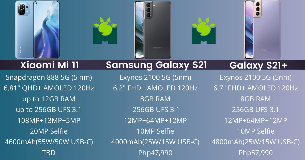 xiaomi-mi-11-vs-galaxy-s21-vs-galaxy-s21-plus-specs-comparison-flagship-battle