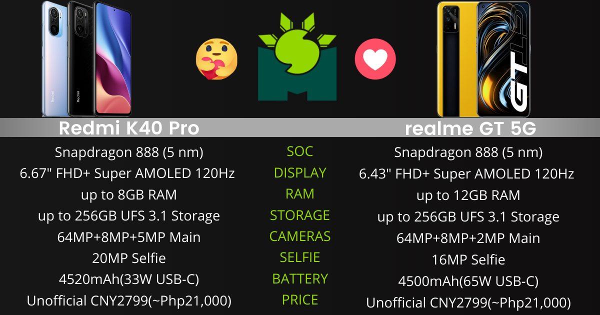 redmi-k40-pro-vs-realme-gt-5g-specs-comparison-flagship-killers-in-2021