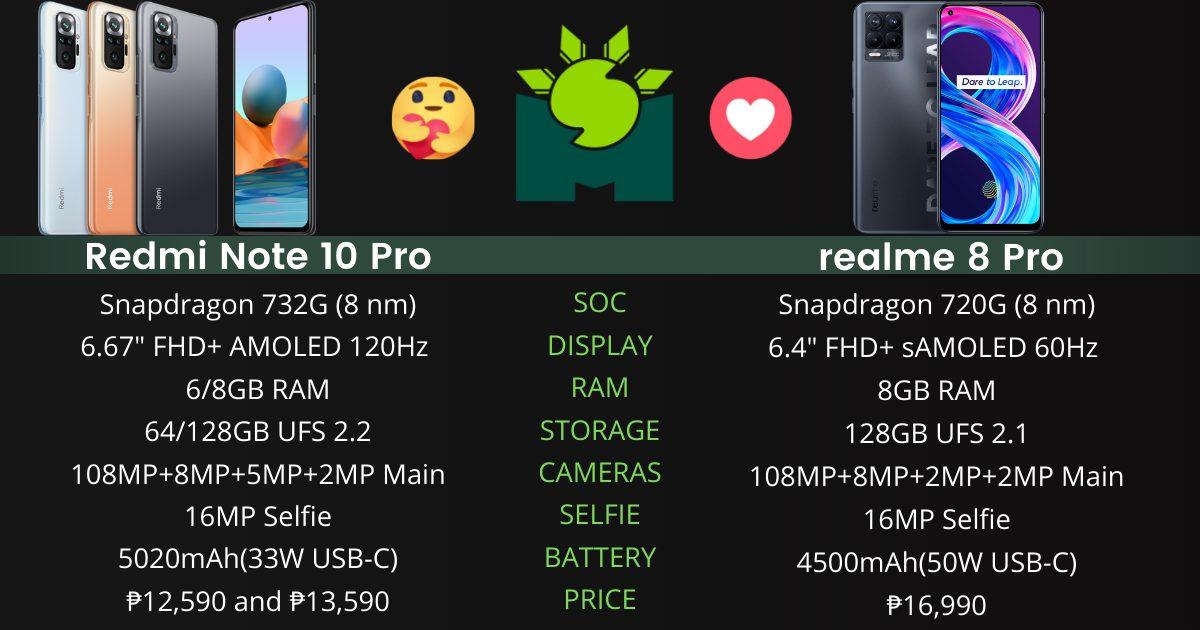 redmi-note-10-pro-vs-realme-8-pro-specs-comparison-budget-108mp-phones